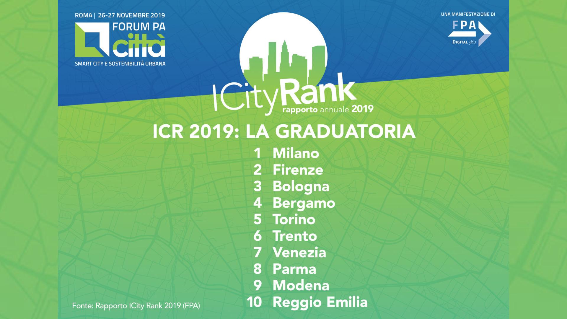 Smart City 2019: Milano la città più smart d'Italia, seguita da Firenze